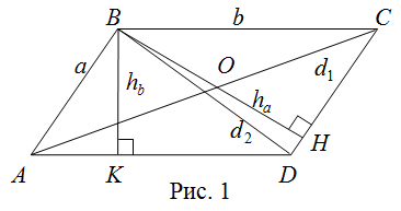 Параллелограммы