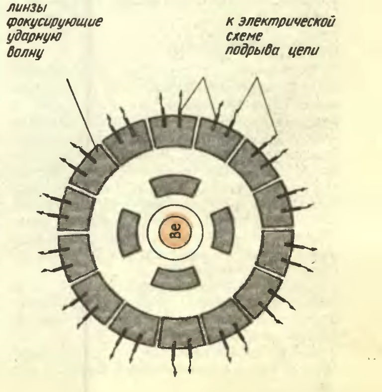 Оружейный плутоний — википедия. что такое оружейный плутоний