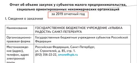 Смп банк в санкт-петербурге  - адреса головного офиса санкт-петербурга, телефоны и официальный сайт | банки.ру