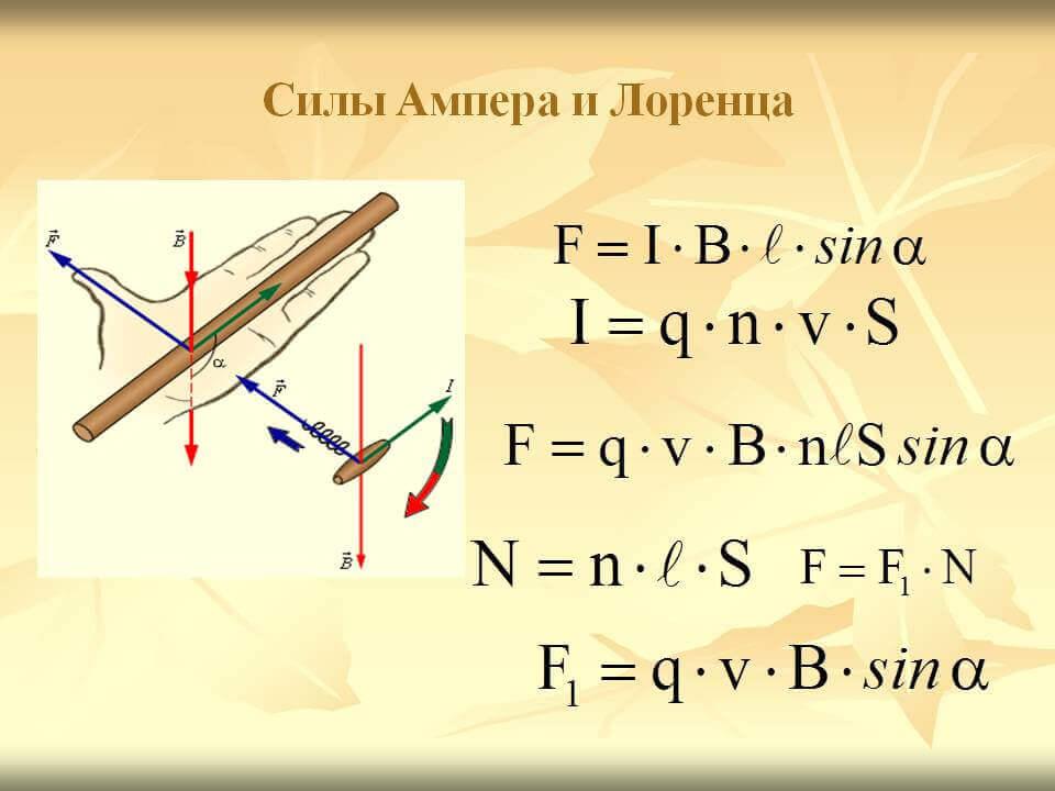 Равнодействующая сила ℹ️ определение, формулы, виды, чем характеризуется, обозначение и единицы измерения, направление вектора силы, примеры расчета физической величины