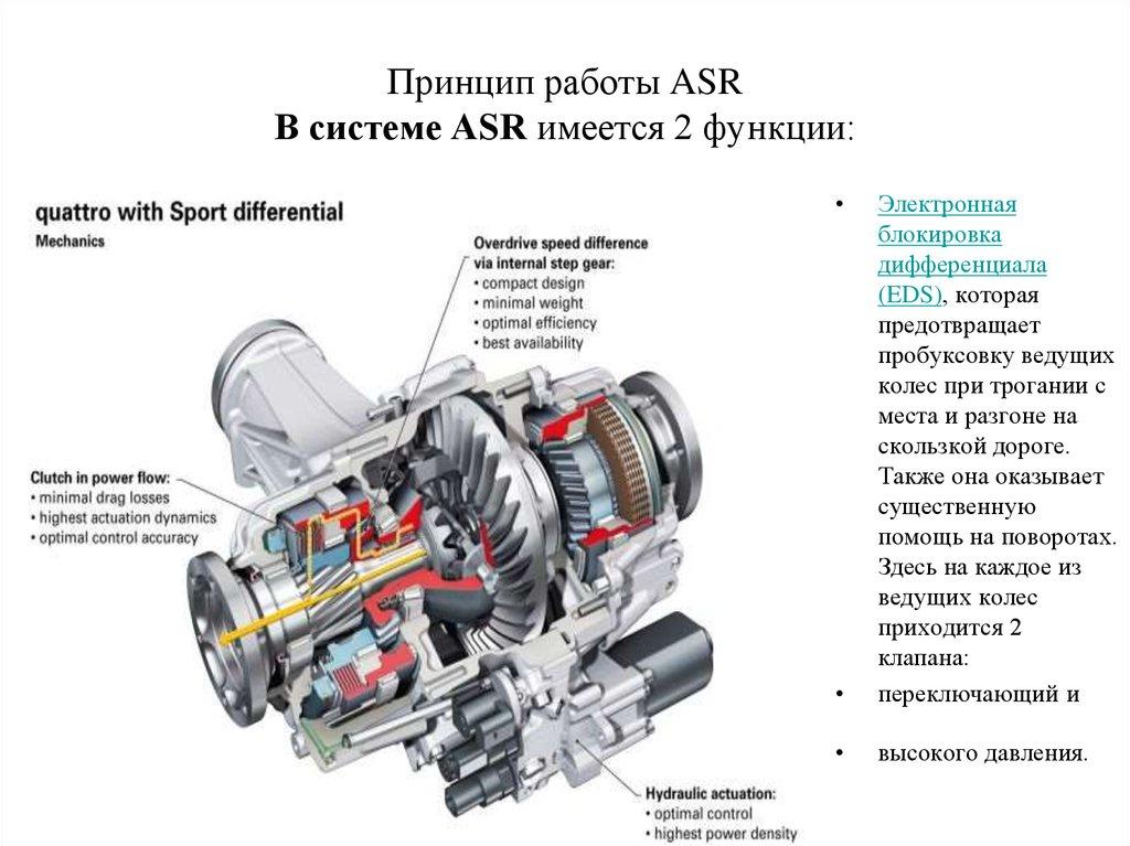 Asr антипробуксовочная система: что это такое, принцип работы, плюсы и минусы