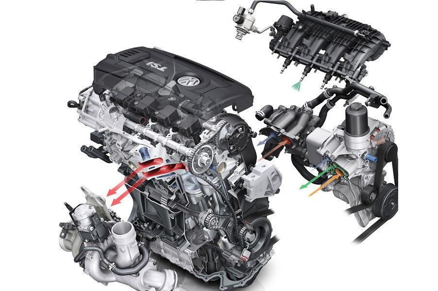 Tsi двигатель: что это такое?