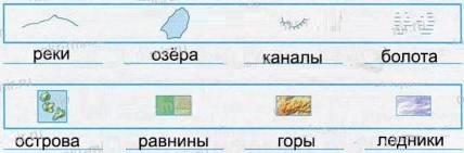 Карта (географическая)