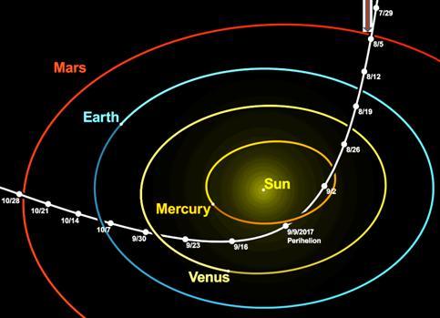 Астрономический калькулятор (калькулятор телескопов)