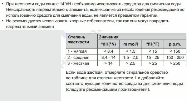 Виды подземных вод: как классифицируются в россии (по условиям залегания, минерализации, химическому составу и т.д.), какие самые ценные?