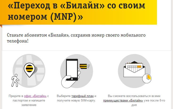 Что такое mnp? переход к другому оператору с сохранением номера