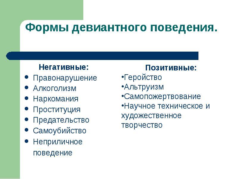 Девиация - причины, теории, виды, формы, типы