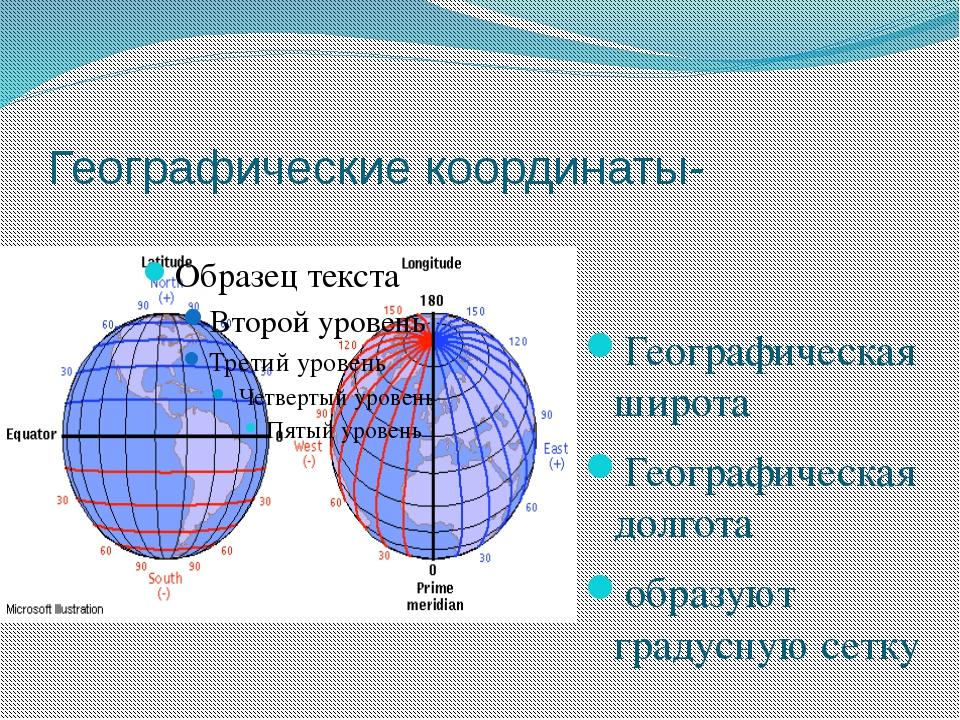 Как найти точку по координатам широты и долготы: описание ,фото
