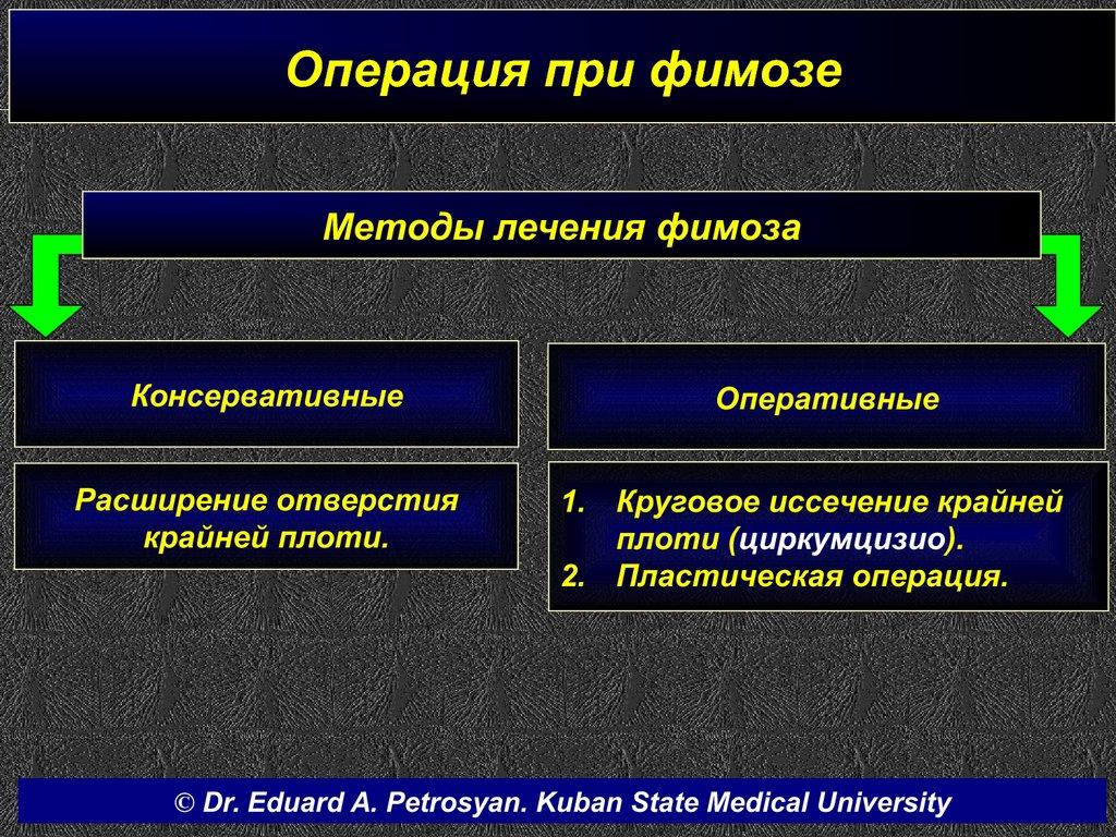 Причины и методы лечения фимоза у пациентов разных возрастных категорий
