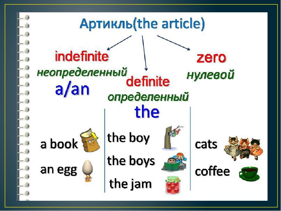 Определенный артикль the в английском языке