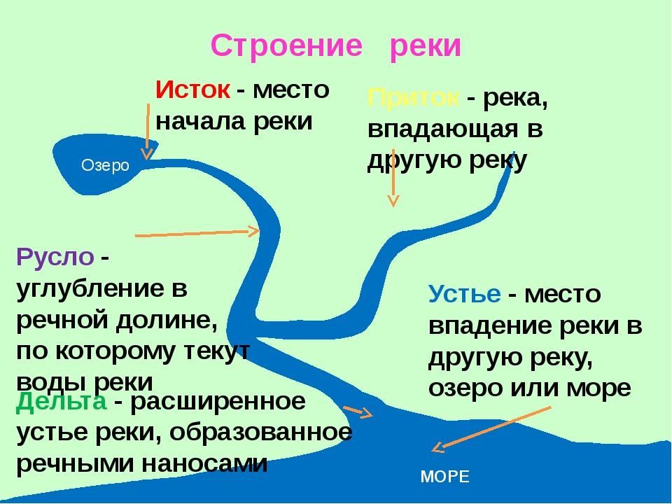 Исток (значения) — википедия. что такое исток (значения)