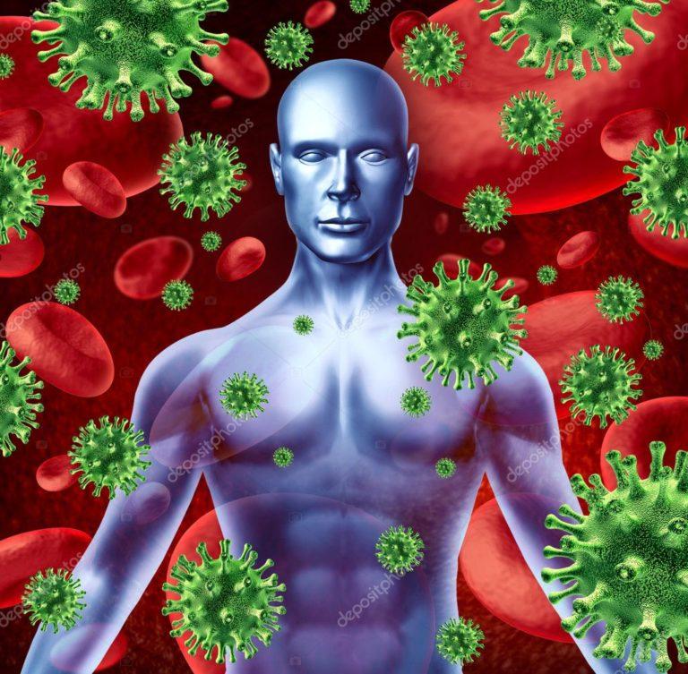 Виды хронических неинфекционных заболеваний | справочник садовской