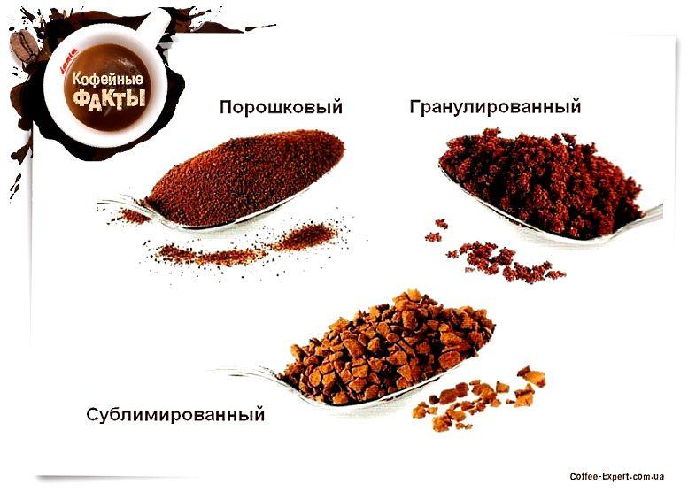 """Что такое сублимированный кофе? — журнал """"рутвет"""""""