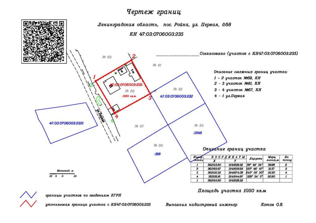 Документы, подтверждающие межевание земельного участка: как выглядит межевой план, выписка из егрн, образцы и фото