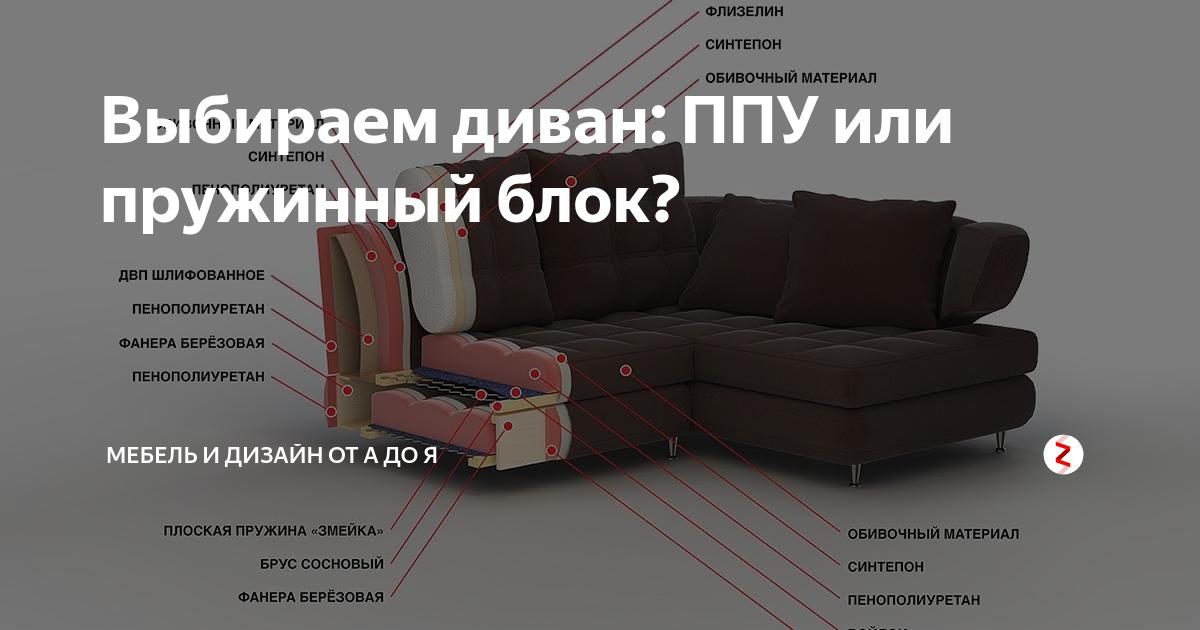 Виды наполнителей для диванов.как выбрать наполнитель дивана.какой наполнитель для дивана лучше