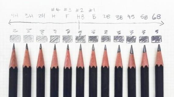 Что такое карандаш
