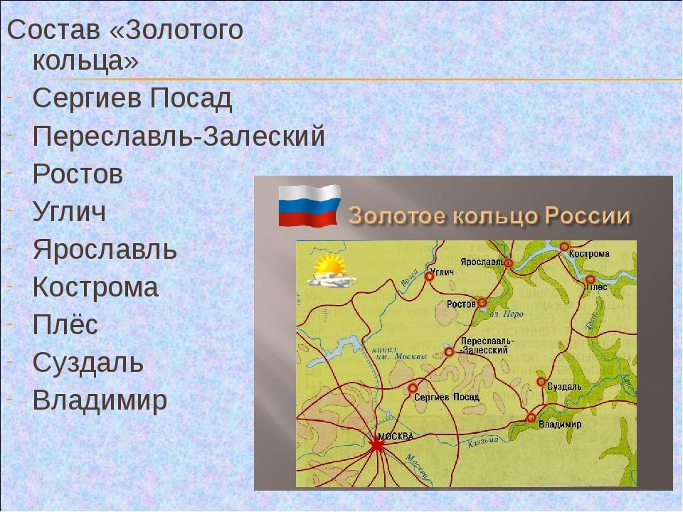Какие города входят в золотое кольцо россии?
