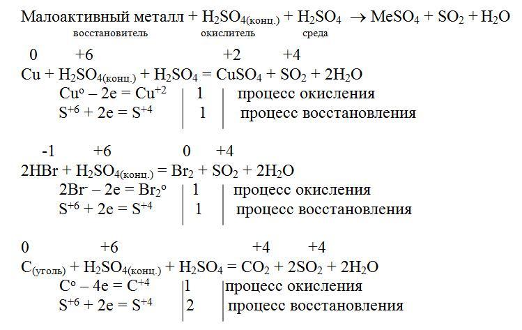 Окислительно-восстановительные реакции. коррозия металлов и защита от нее.