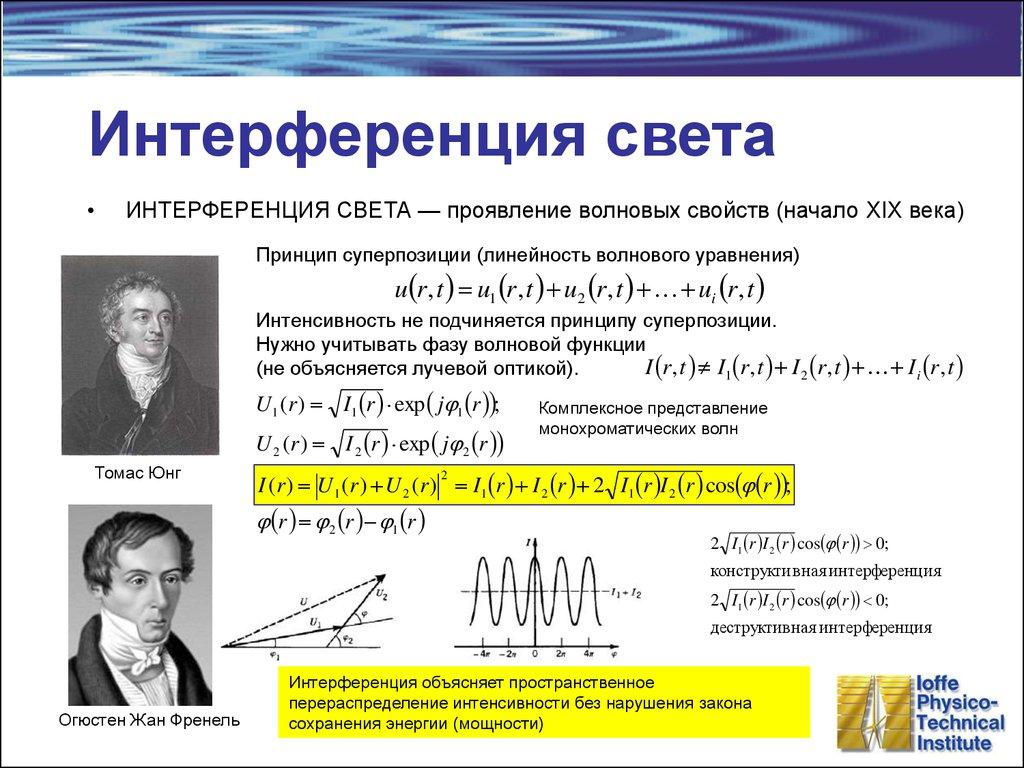 3.7. интерференция световых волн