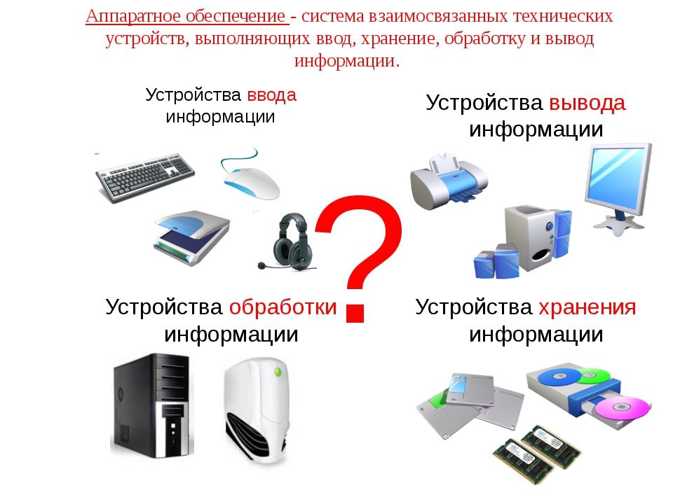 Самые важные части аппаратного обеспечения компьютера
