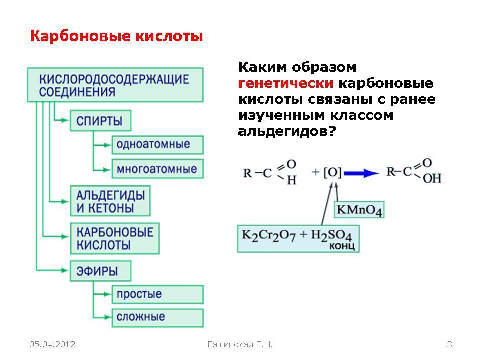 Урок 24. карбоновые кислоты