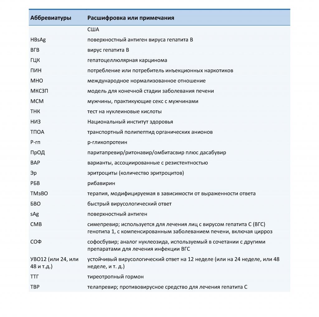 Как настроить ммс на своем устройстве: несколько шагов :: syl.ru