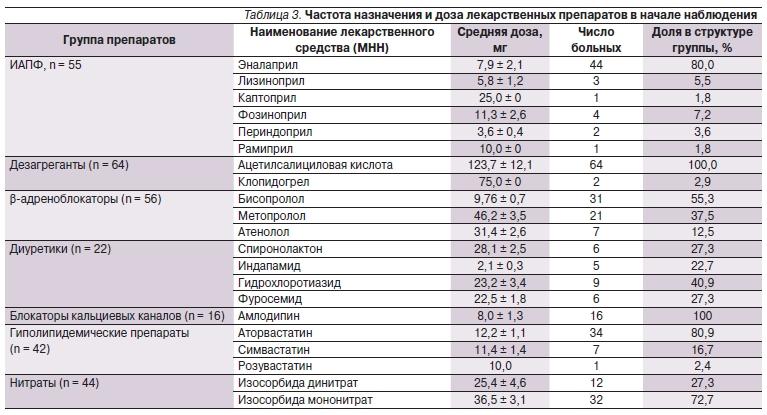 Эм-препараты: польза и применение | дела огородные (огород.ru)