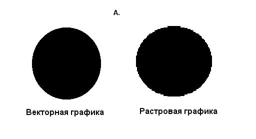 Векторная и растровая графика: отличия и применение - бесплатные макеты и шаблоны