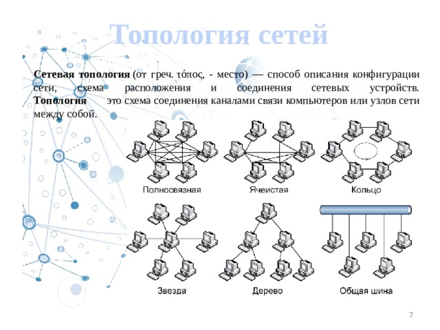Топологии локальных сетей