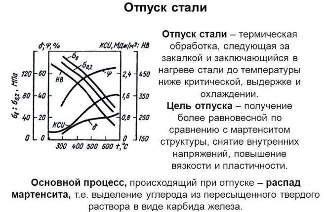 Нормализация стали: описание и характеристики