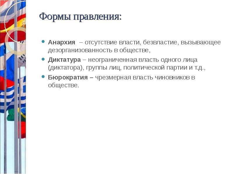 Анархия википедия