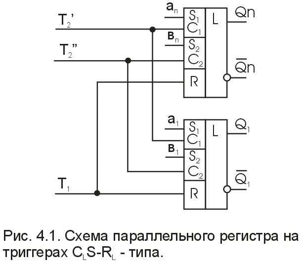 Регистр (цифровая техника)