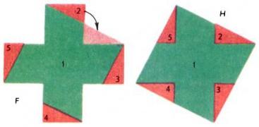 Viii класс: тема 3. площади фигур. теорема пифагора