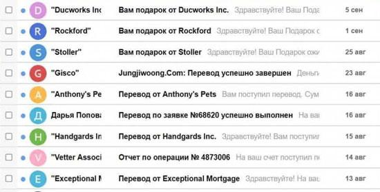 Что такое спам в электронной почте, интернете (спамные сообщения)