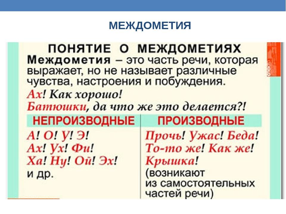 Глава 19. морфология. междометие / как устроен наш язык. большой справочник по теории для 5-11 классов / русский на 5