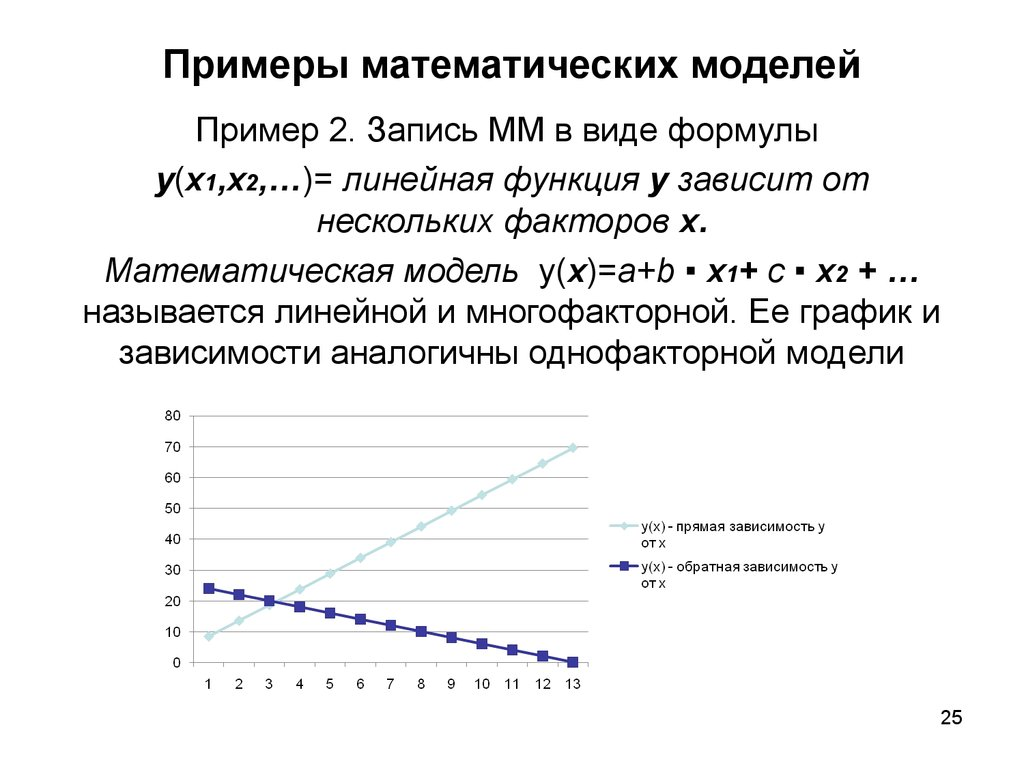 Математическая модель — википедия. что такое математическая модель