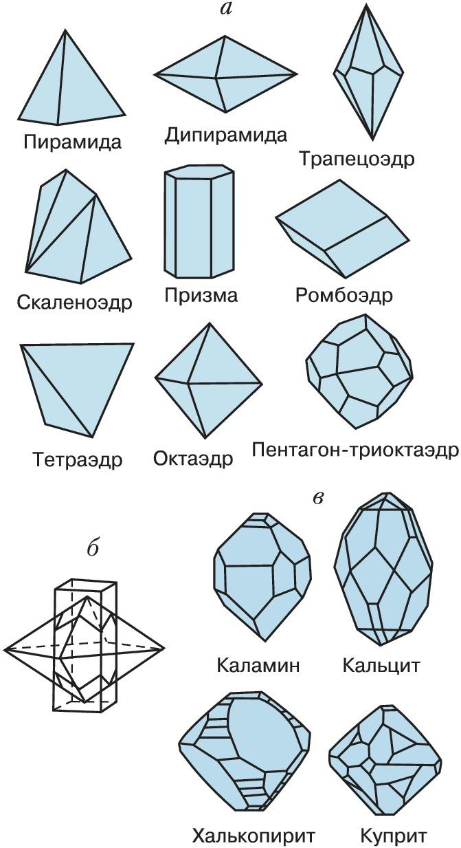 Четырёхмерный многогранник