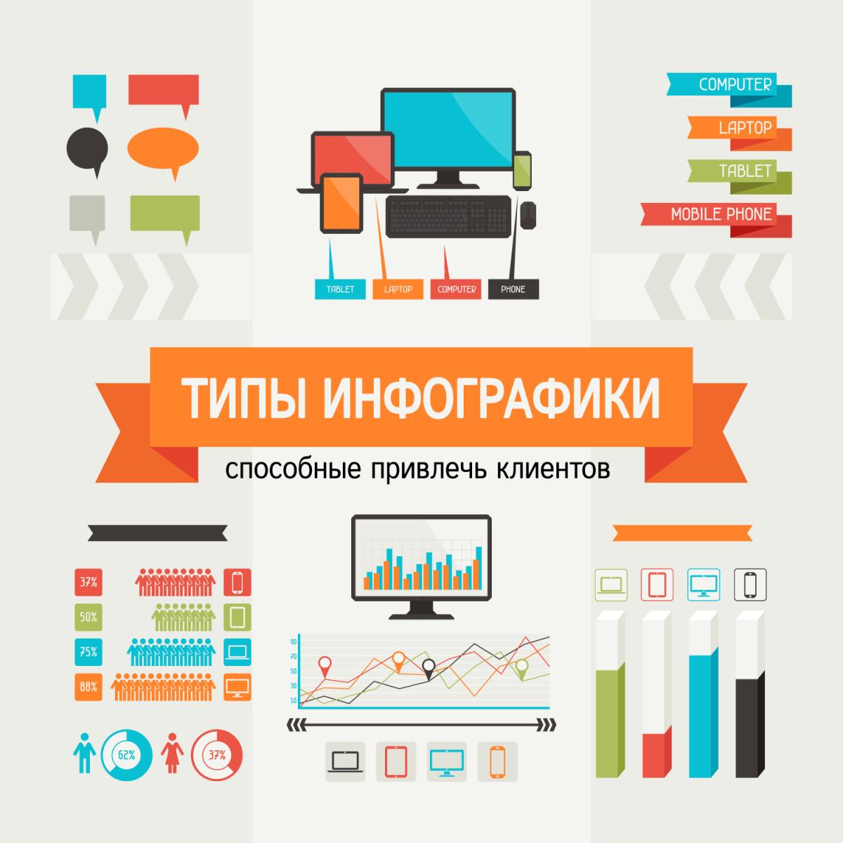 Пространственная дискретизация. обработка графической информации :: syl.ru