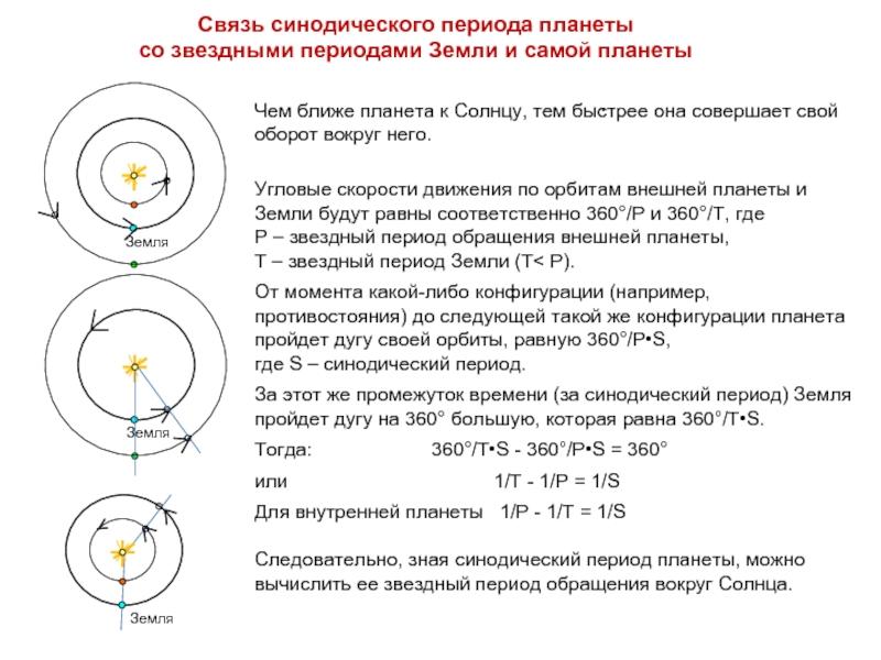 Орбитальный период - orbital period - qwe.wiki