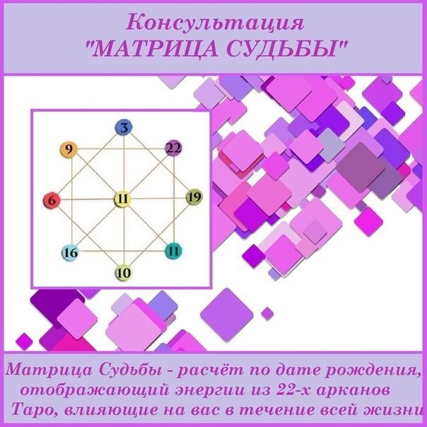 Как энергии матриц проявляются в нашей жизни