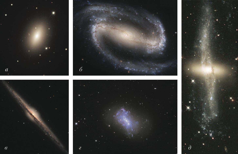 Виды галактик с активными ядрами - звездный каталог. наша планета и то, что вокруг неё