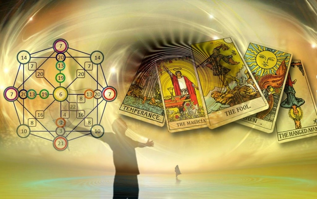 Что такое матрицы жизни. красота вашего подсознания. программируй себя на успех и позитив