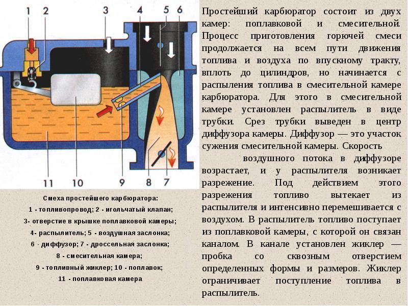 Карбюратор: что это такое, как работает, из чего состоит и как устроен, для чего он нужен, описание составляющих (жиклер, диффузор, экономайзер и другие)