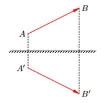 """Презентация на тему: """"плоское зеркало (физика 8 класс). задание 1. (каждый ученик имеет плоское зеркало на рабочем месте) положите на парту плоское зеркало. посмотрите на свое."""". скачать бесплатно и без регистрации."""