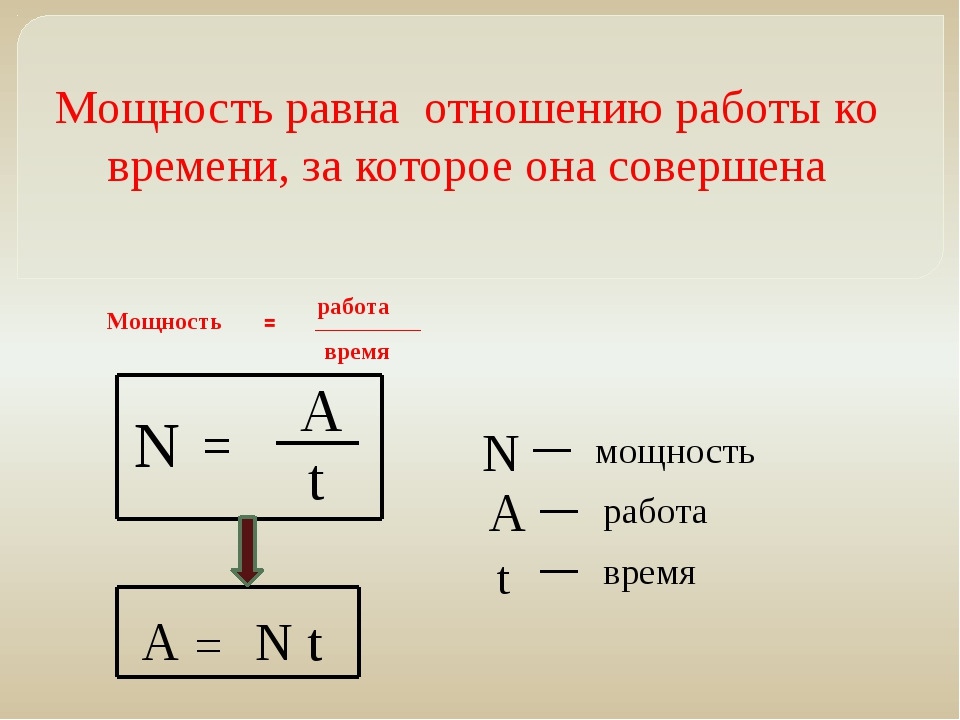 Реактивная и активная мощность: как найти, формула расчёта, в чем измеряется