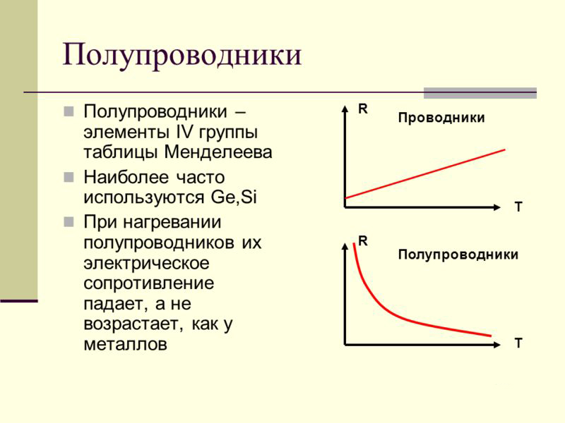 Полупроводники — википедия