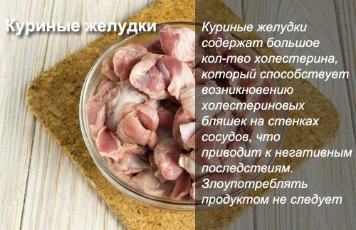 Субпродукты — википедия с видео // wiki 2