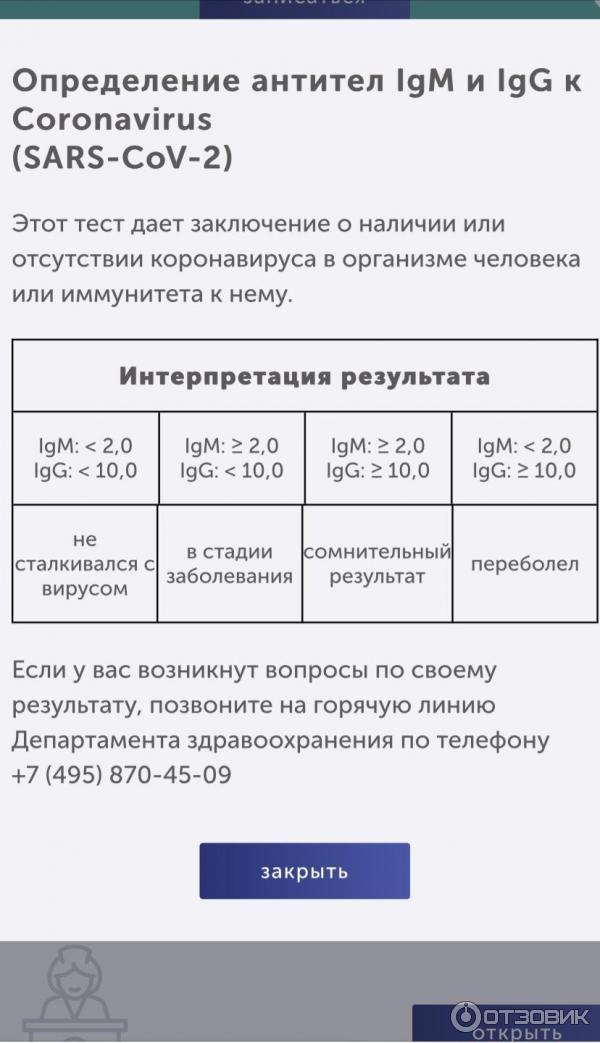 Зачем нужно тестирование на иммунитет к коронавирусу — российская газета