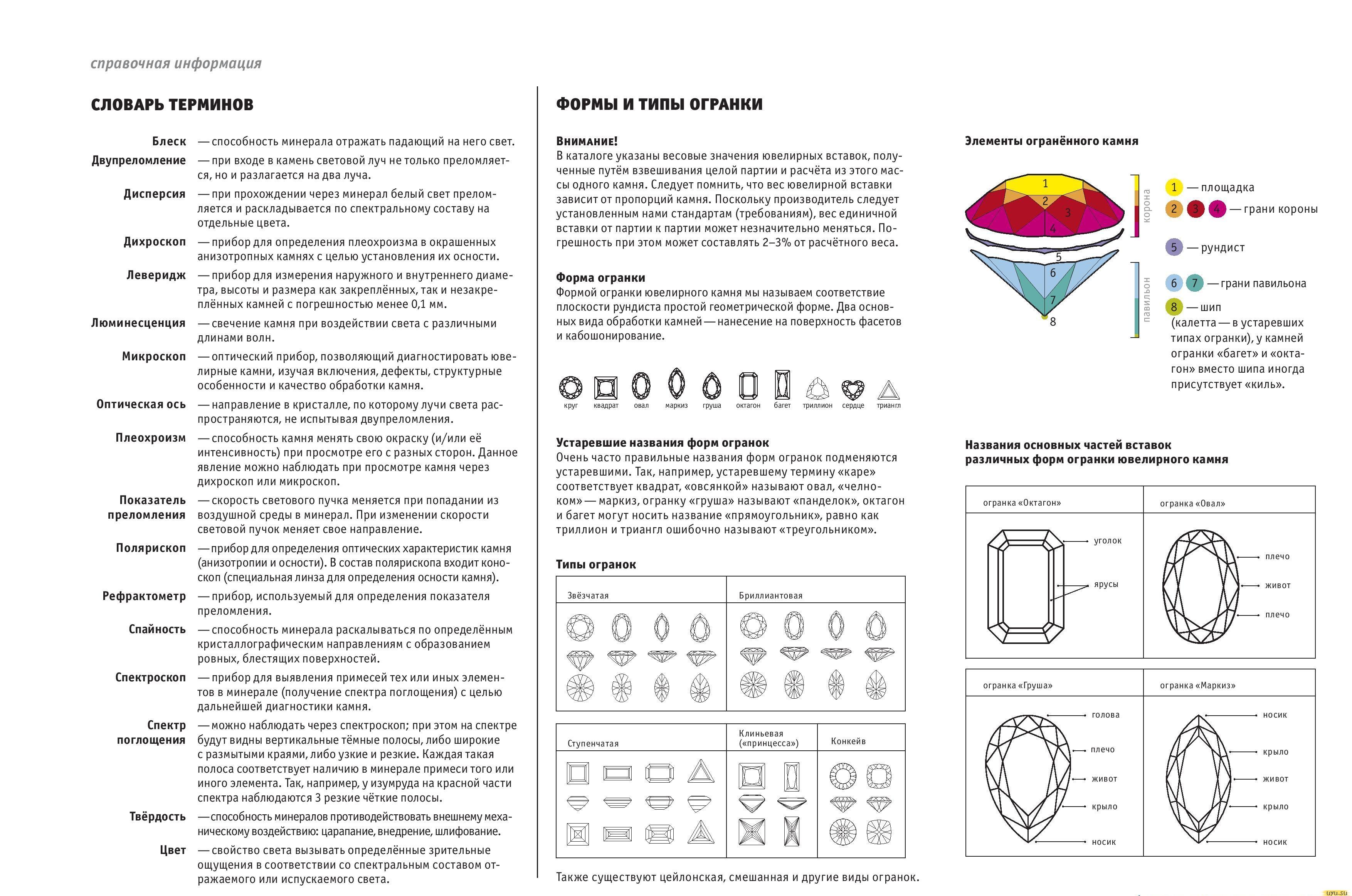 Карат: происхождение единицы измерения массы, применение в ювелирной области для драгоценных камней
