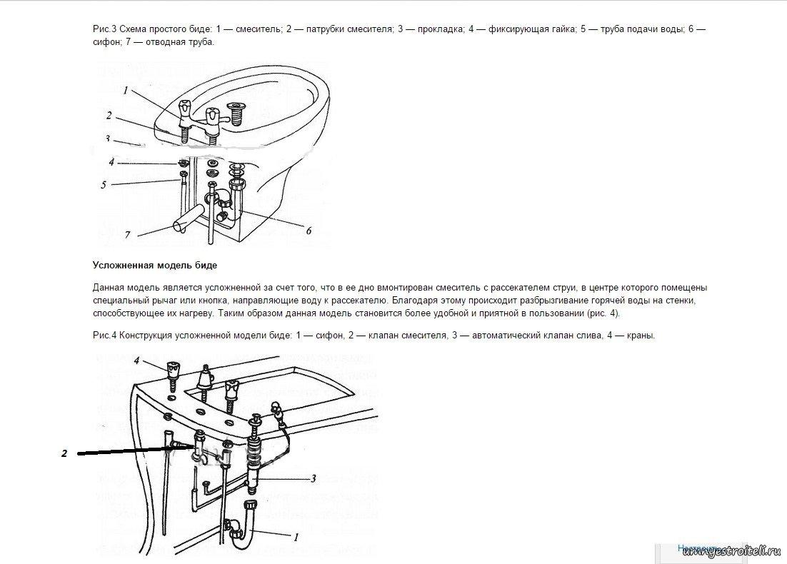 Биде: что это такое, функции, габариты и устройство